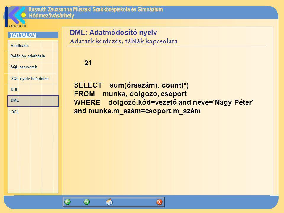 TARTALOM Adatbázis Relációs adatbázis SQL szerverek SQL nyelv felépítése DDL DML DCL DML: Adatmódosító nyelv Adatatlekérdezés, táblák kapcsolata SELEC