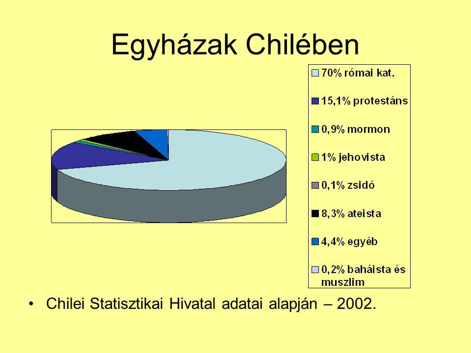 Egyházak Chilében Chilei Statisztikai Hivatal adatai alapján – 2002.