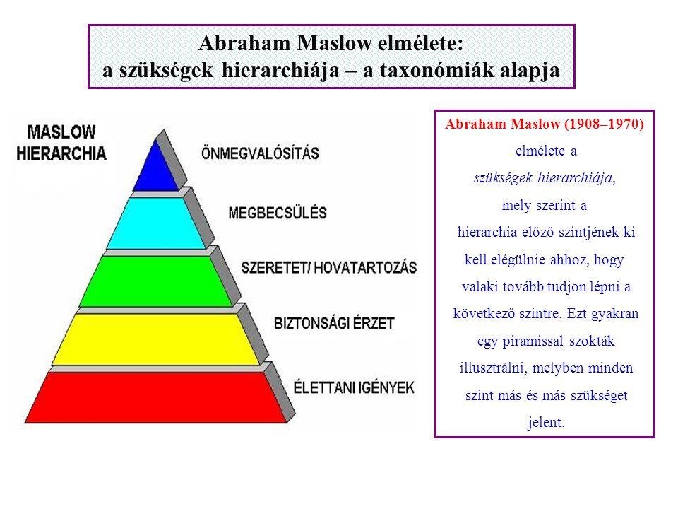 Abraham Maslow elmélete: a szükségek hierarchiája – a taxonómiák alapja Abraham Maslow (1908–1970) elmélete a szükségek hierarchiája, mely szerint a h