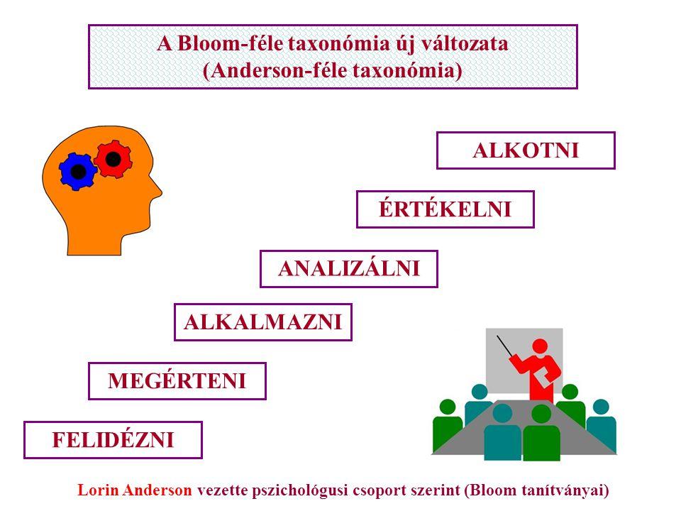 …és ennek piramis- hierarchiája (Anderson-féle taxonómia) Felidézni -> Megérteni -> Alkalmazni -> Analízálni -> Értékelni -> Alkotni