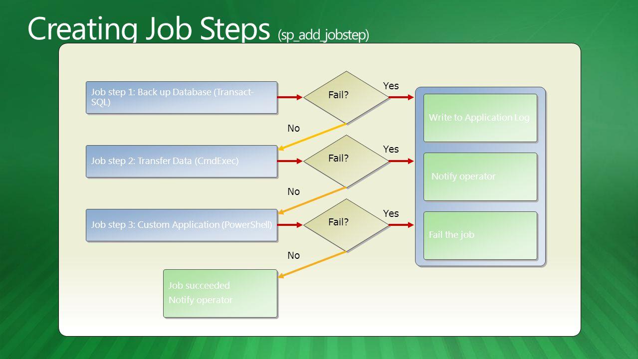 Fail? Yes No Write to Application Log Fail the job Job step 1: Back up Database (Transact- SQL) Job step 2: Transfer Data (CmdExec) Job step 3: Custom