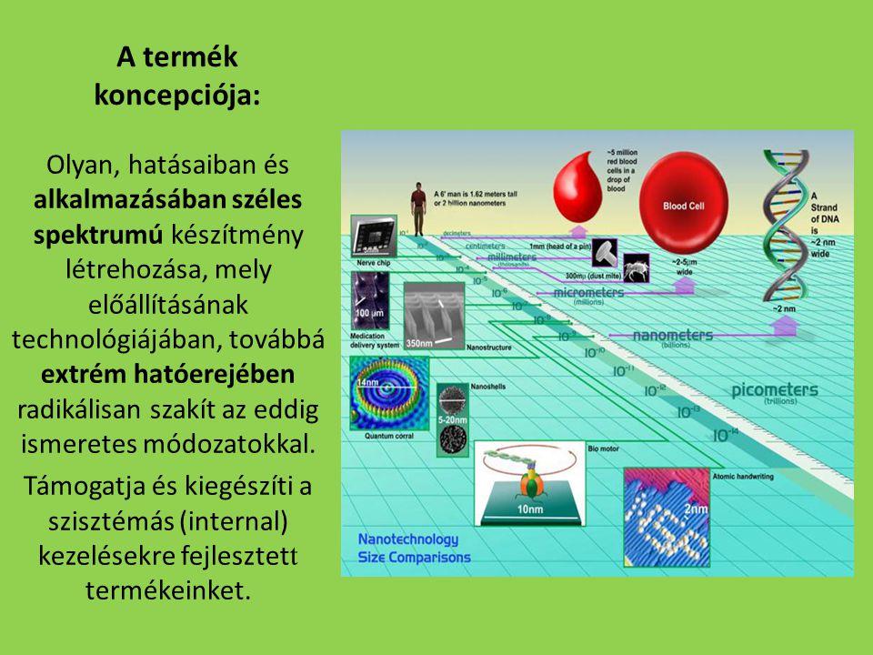 Solvyl CC & Solvyl Fullflex: Organikus nanoeffektált megoldás a toxikus anyagok ellen.