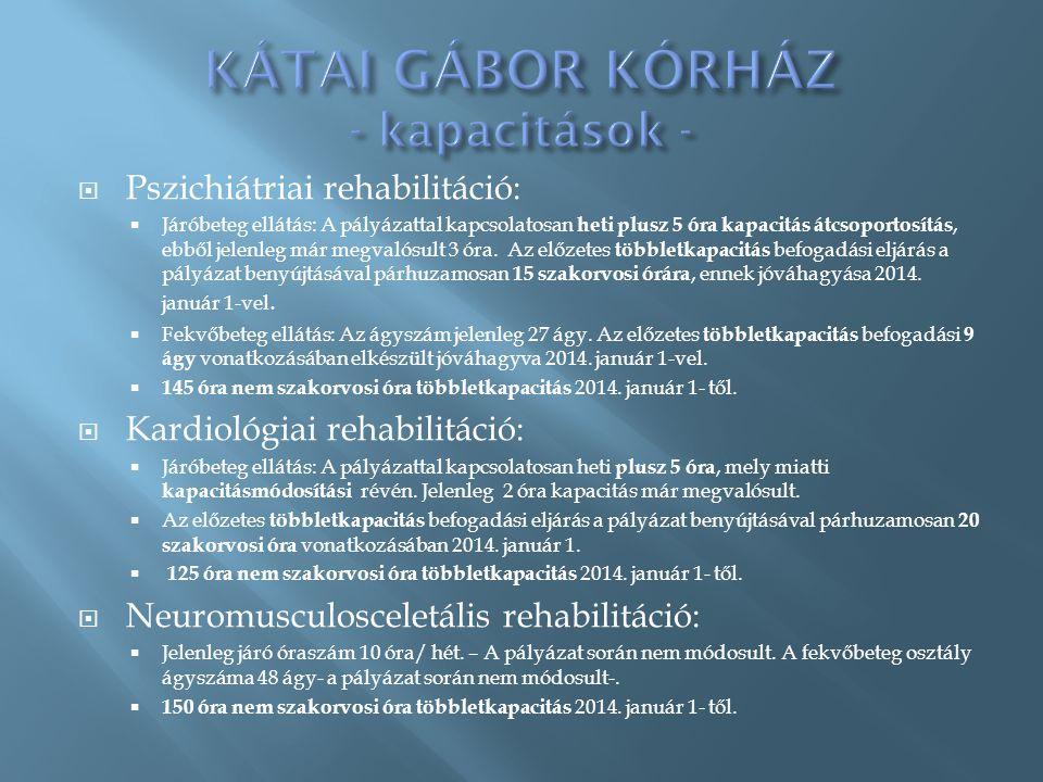  Pszichiátriai rehabilitáció:  Járóbeteg ellátás: A pályázattal kapcsolatosan heti plusz 5 óra kapacitás átcsoportosítás, ebből jelenleg már megvaló
