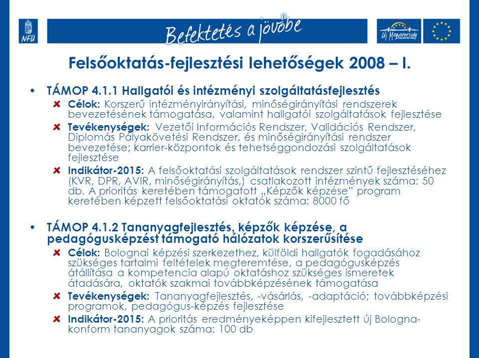 TÁMOP 4.1.1 Hallgatói és intézményi szolgáltatásfejlesztés Célok: Korszerű intézményirányítási, minőségirányítási rendszerek bevezetésének támogatása, valamint hallgatói szolgáltatások fejlesztése Tevékenységek: Vezetői Információs Rendszer, Validációs Rendszer, Diplomás Pályakövetési Rendszer, és minőségirányítási rendszer bevezetése; karrier-központok és tehetséggondozási szolgáltatások fejlesztése Indikátor-2015: A felsőoktatási szolgáltatások rendszer szintű fejlesztéséhez (KVR, DPR, AVIR, minőségirányítás,) csatlakozott intézmények száma: 50 db.