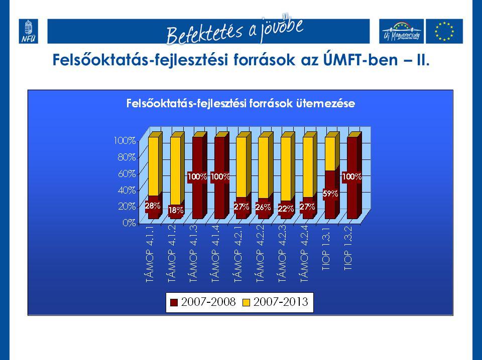 Felsőoktatás-fejlesztési források az ÚMFT-ben – II.