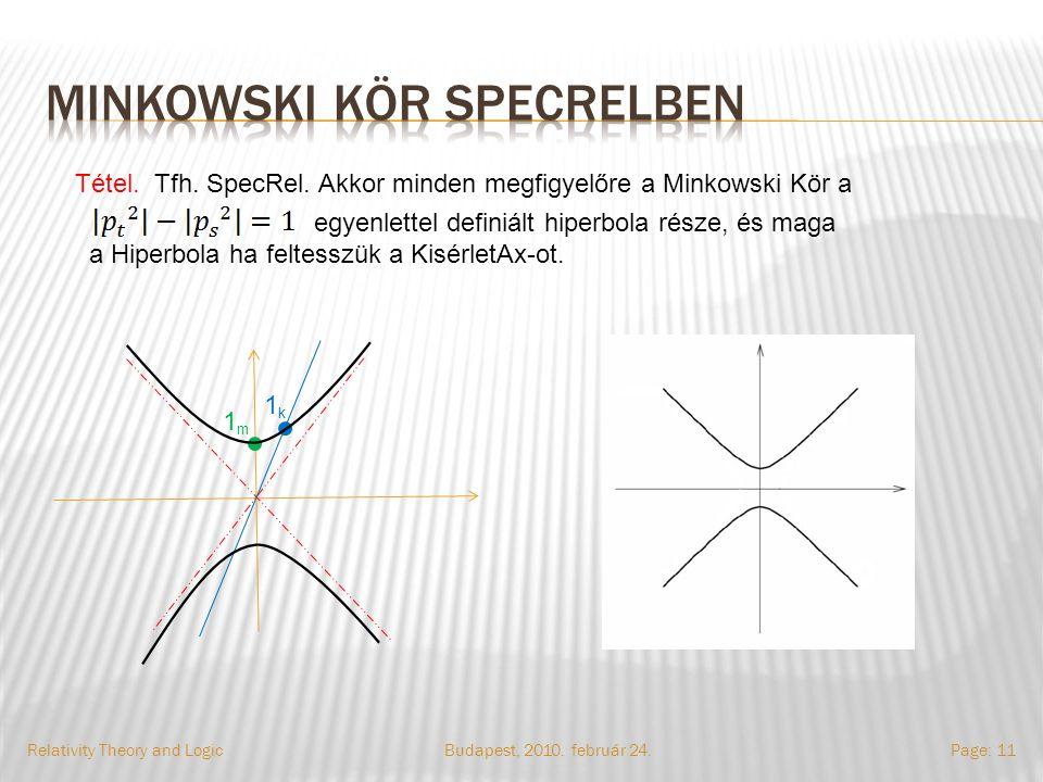 egyenlettel definiált hiperbola része, és maga a Hiperbola ha feltesszük a KisérletAx-ot.