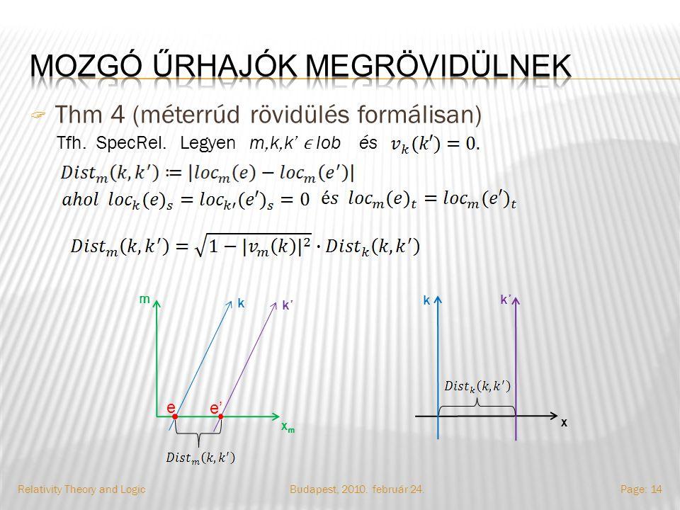 Budapest, 2010. február 24.Relativity Theory and LogicPage: 14  Thm 4 (méterrúd rövidülés formálisan) Tfh. SpecRel. Legyen m,k,k' Iob és m xmxm k k'