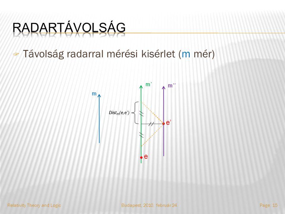 Budapest, 2010. február 24.Relativity Theory and LogicPage: 15  Távolság radarral mérési kisérlet (m mér) m' m'' m e e' Dist m (e,e')