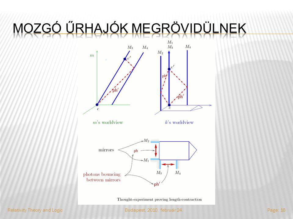 Budapest, 2010. február 24.Relativity Theory and LogicPage: 16