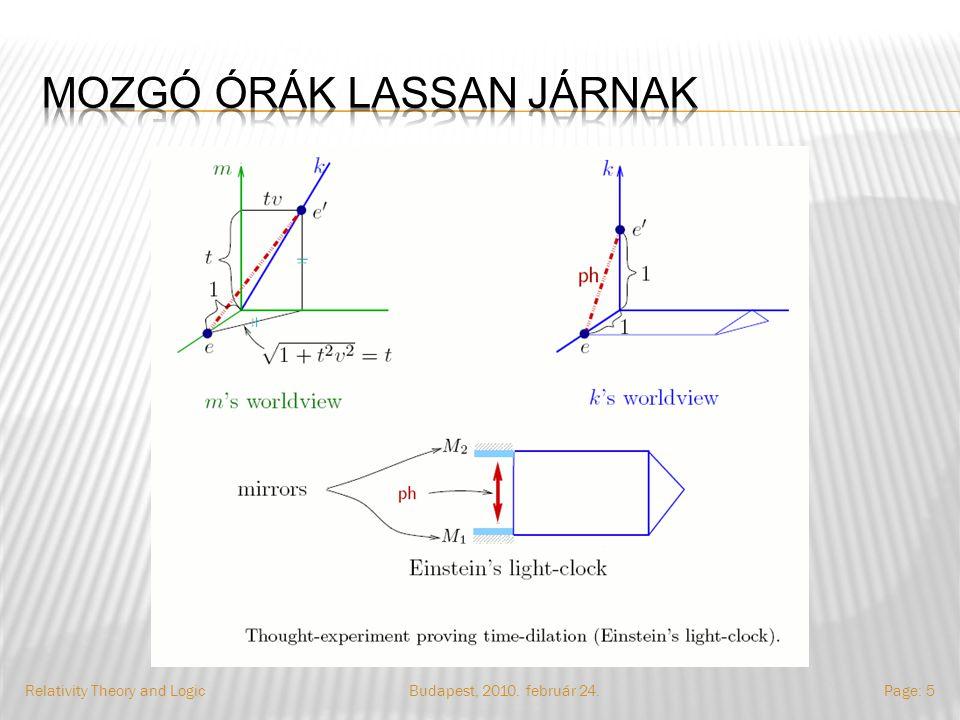 Budapest, 2010. február 24.Relativity Theory and LogicPage: 5