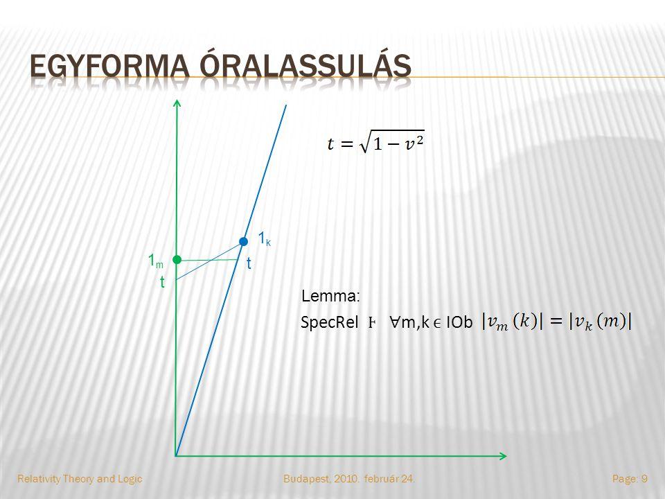 Budapest, 2010. február 24.Relativity Theory and LogicPage: 9 1m1m 1k1k t t Lemma: SpecRel ∀ m,k IOb