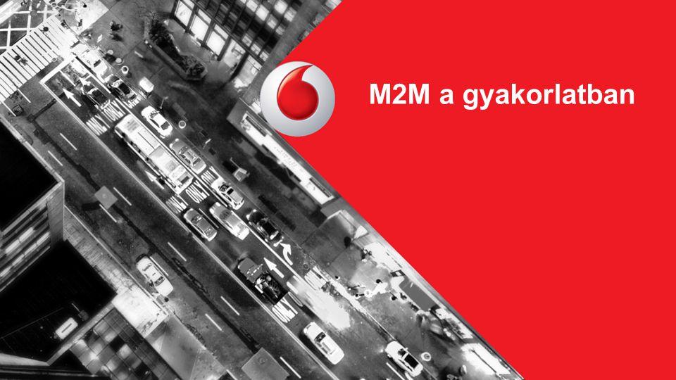 5 M2M a gyakorlatban