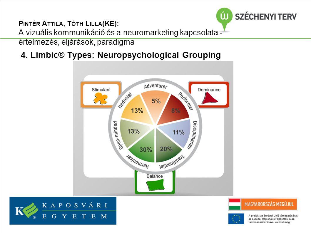 P INTÉR A TTILA, T ÓTH L ILLA (KE): A vizuális kommunikáció és a neuromarketing kapcsolata - értelmezés, eljárások, paradigma 4.