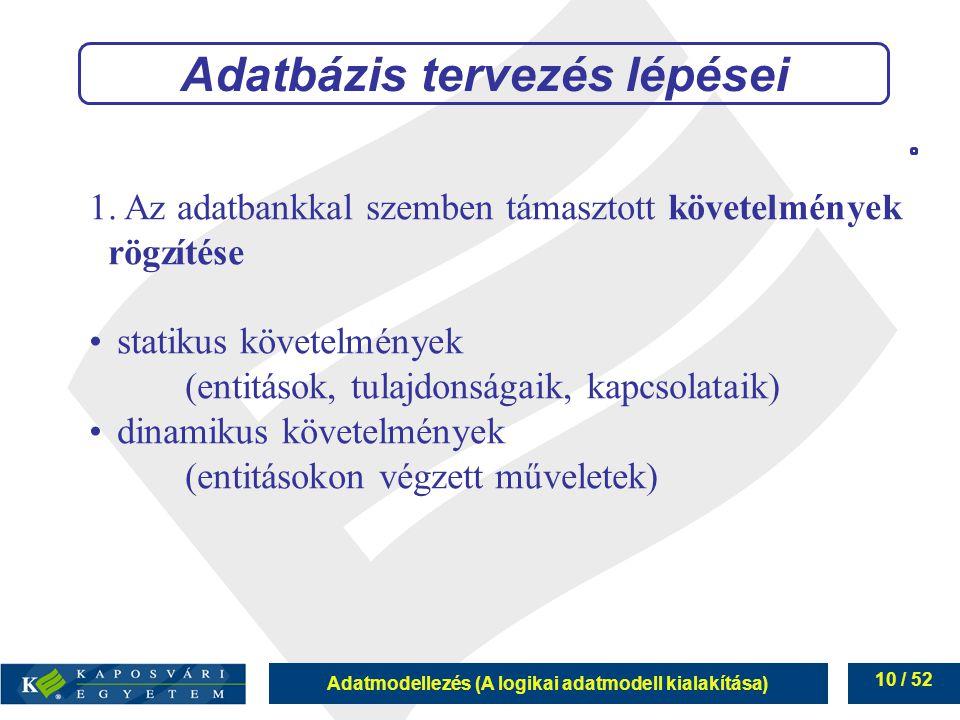 Adatmodellezés (A logikai adatmodell kialakítása) 10 / 52 Adatbázis tervezés lépései 1. Az adatbankkal szemben támasztott követelmények rögzítése stat