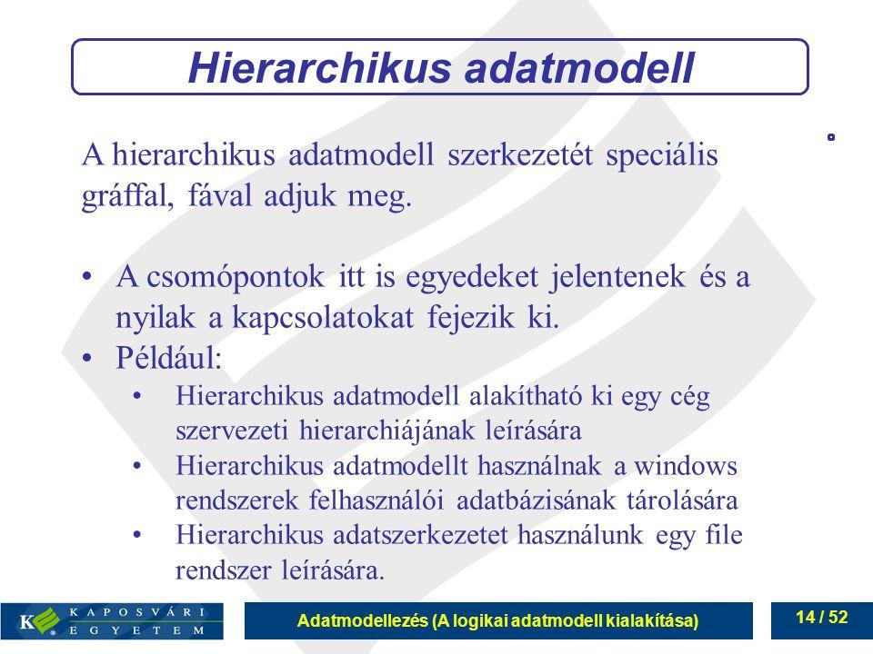 Adatmodellezés (A logikai adatmodell kialakítása) 14 / 52 Hierarchikus adatmodell A hierarchikus adatmodell szerkezetét speciális gráffal, fával adjuk