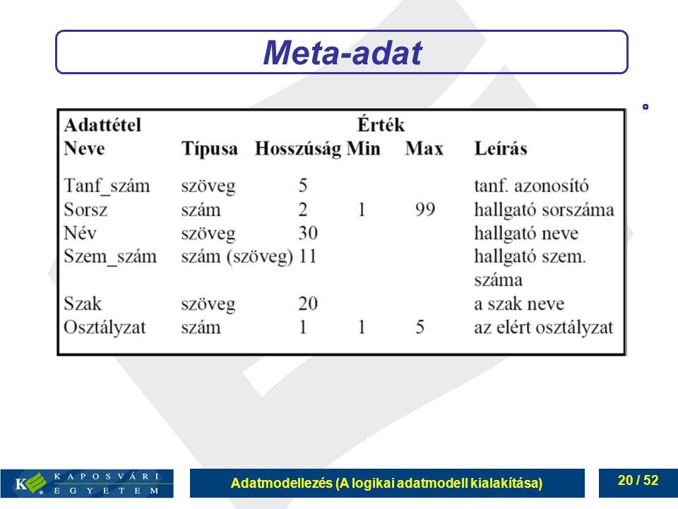 Adatmodellezés (A logikai adatmodell kialakítása) 20 / 52 Meta-adat
