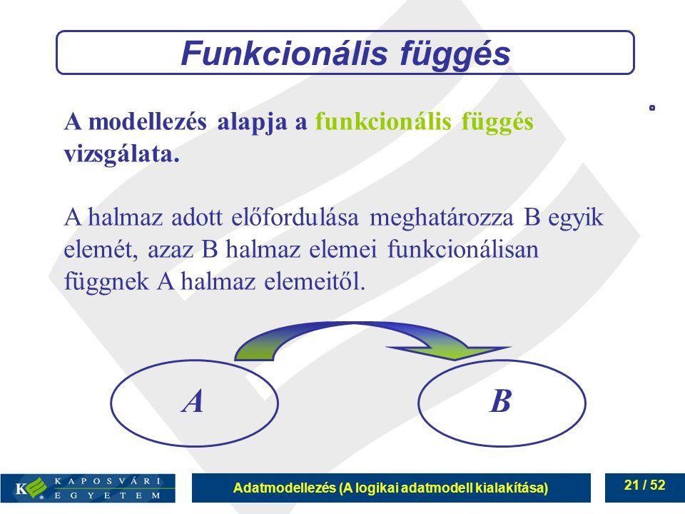 Adatmodellezés (A logikai adatmodell kialakítása) 21 / 52 Funkcionális függés A modellezés alapja a funkcionális függés vizsgálata. A halmaz adott elő