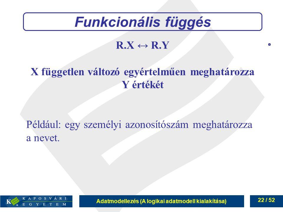 Adatmodellezés (A logikai adatmodell kialakítása) 22 / 52 Funkcionális függés R.X ↔ R.Y X független változó egyértelműen meghatározza Y értékét Példáu