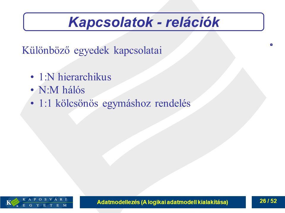 Adatmodellezés (A logikai adatmodell kialakítása) 26 / 52 Különböző egyedek kapcsolatai 1:N hierarchikus N:M hálós 1:1 kölcsönös egymáshoz rendelés Ka