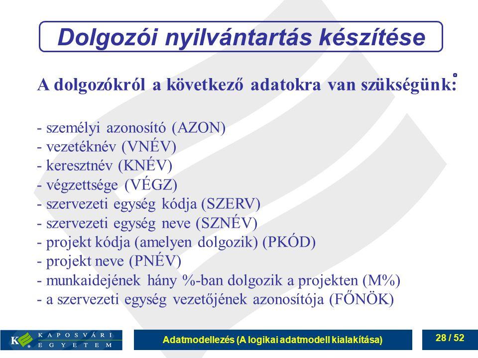 Adatmodellezés (A logikai adatmodell kialakítása) 28 / 52 A dolgozókról a következő adatokra van szükségünk: - személyi azonosító (AZON) - vezetéknév