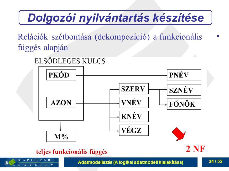 Adatmodellezés (A logikai adatmodell kialakítása) 34 / 52 Relációk szétbontása (dekompozíció) a funkcionális függés alapján Dolgozói nyilvántartás kés
