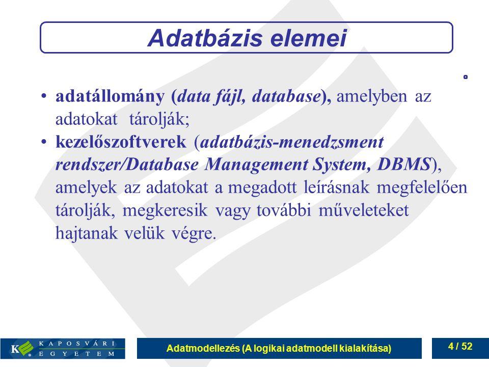 Adatmodellezés (A logikai adatmodell kialakítása) 4 / 52 adatállomány (data fájl, database), amelyben az adatokat tárolják; kezelőszoftverek (adatbázi