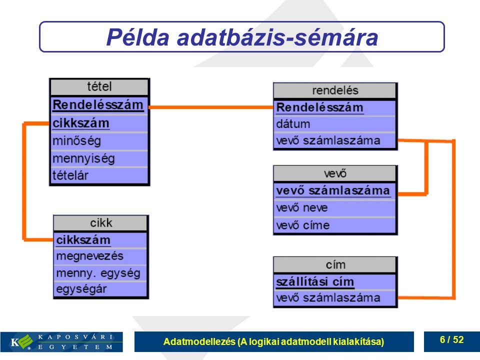 Adatmodellezés (A logikai adatmodell kialakítása) 6 / 52 Példa adatbázis-sémára