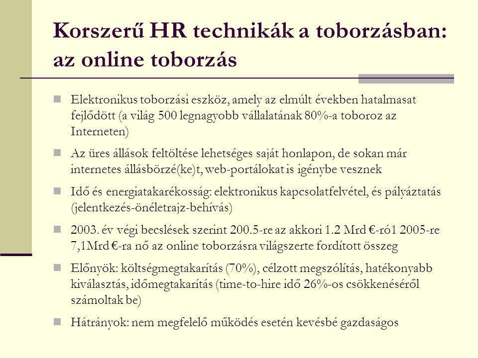Korszerű HR technikák a toborzásban: az online toborzás Elektronikus toborzási eszköz, amely az elmúlt években hatalmasat fejlődött (a világ 500 legna
