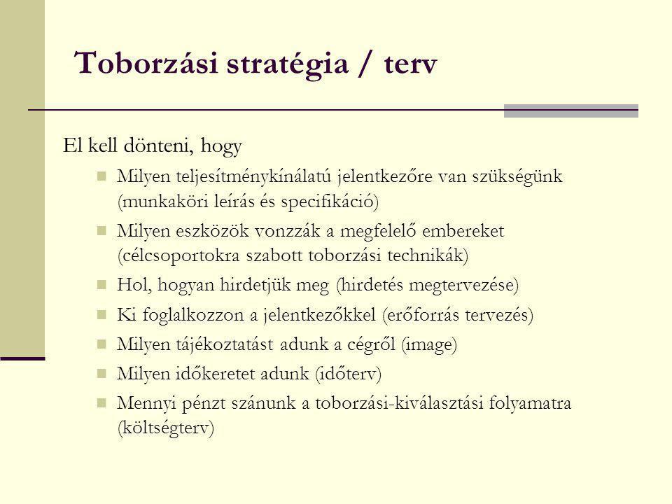 Toborzási stratégia / terv El kell dönteni, hogy Milyen teljesítménykínálatú jelentkezőre van szükségünk (munkaköri leírás és specifikáció) Milyen esz