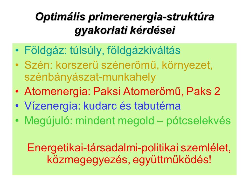 Optimális primerenergia-struktúra gyakorlati kérdései Földgáz: túlsúly, földgázkiváltás Szén: korszerű szénerőmű, környezet, szénbányászat-munkahely Atomenergia: Paksi Atomerőmű, Paks 2 Vízenergia: kudarc és tabutéma Megújuló: mindent megold – pótcselekvés Energetikai-társadalmi-politikai szemlélet, közmegegyezés, együttműködés!