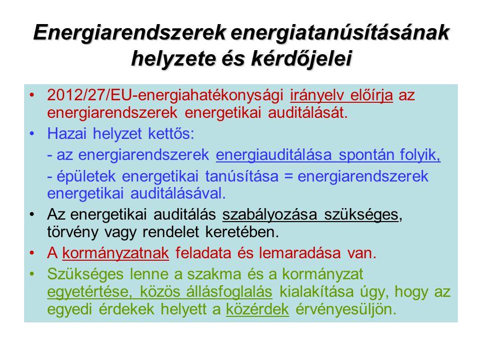 Energiarendszerek energiatanúsításának helyzete és kérdőjelei 2012/27/EU-energiahatékonysági irányelv előírja az energiarendszerek energetikai auditál