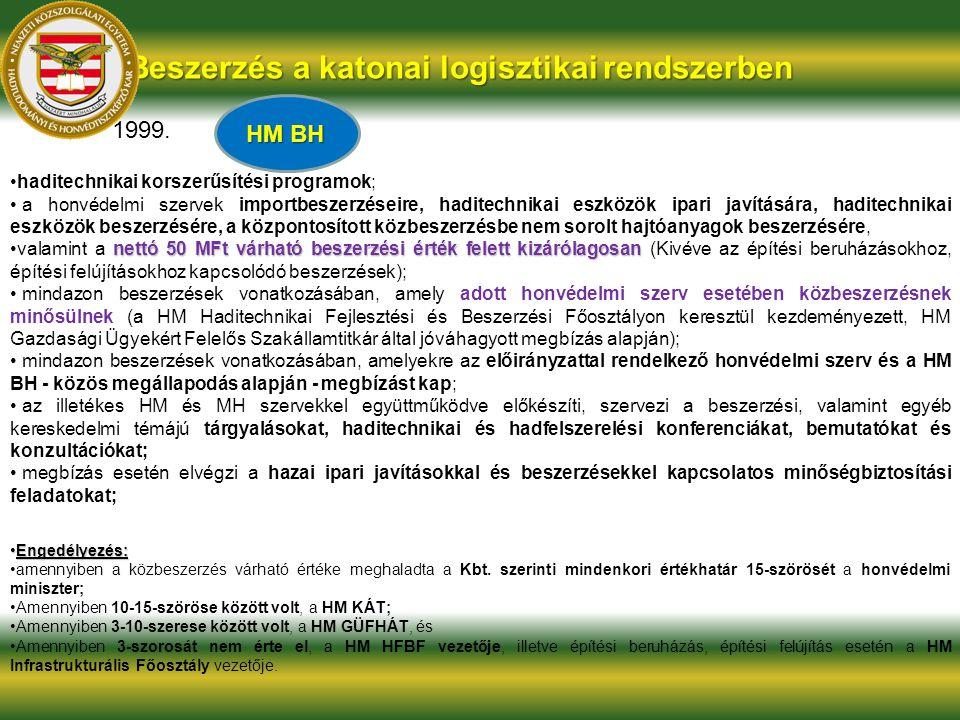 Beszerzés a katonai logisztikai rendszerben HM BH 1999. haditechnikai korszerűsítési programok; a honvédelmi szervek importbeszerzéseire, haditechnika