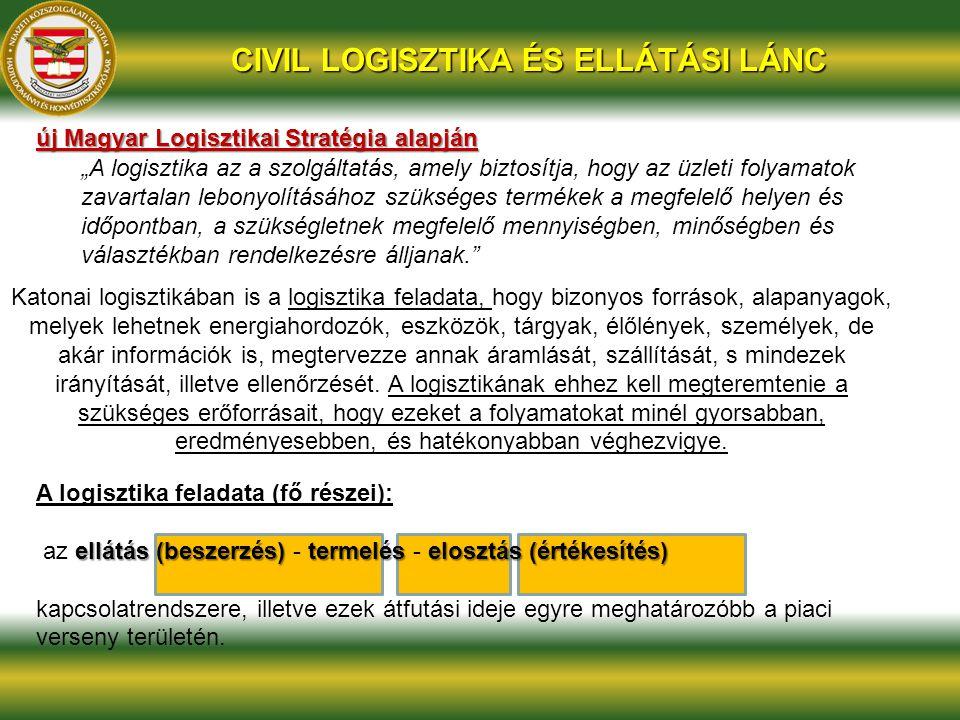 CIVIL LOGISZTIKA ÉS ELLÁTÁSI LÁNC A logisztika feladata (fő részei): ellátás (beszerzés) termeléselosztás (értékesítés) az ellátás (beszerzés) - terme