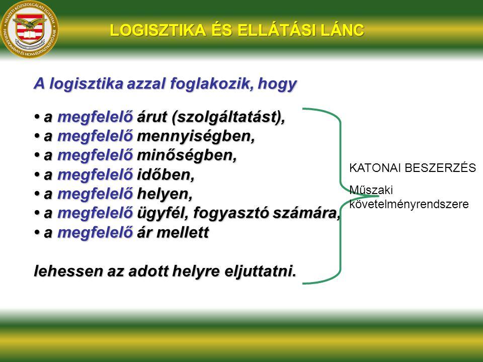 LOGISZTIKA ÉS ELLÁTÁSI LÁNC A logisztika azzal foglakozik, hogy a megfelelő árut (szolgáltatást), a megfelelő árut (szolgáltatást), a megfelelő mennyi