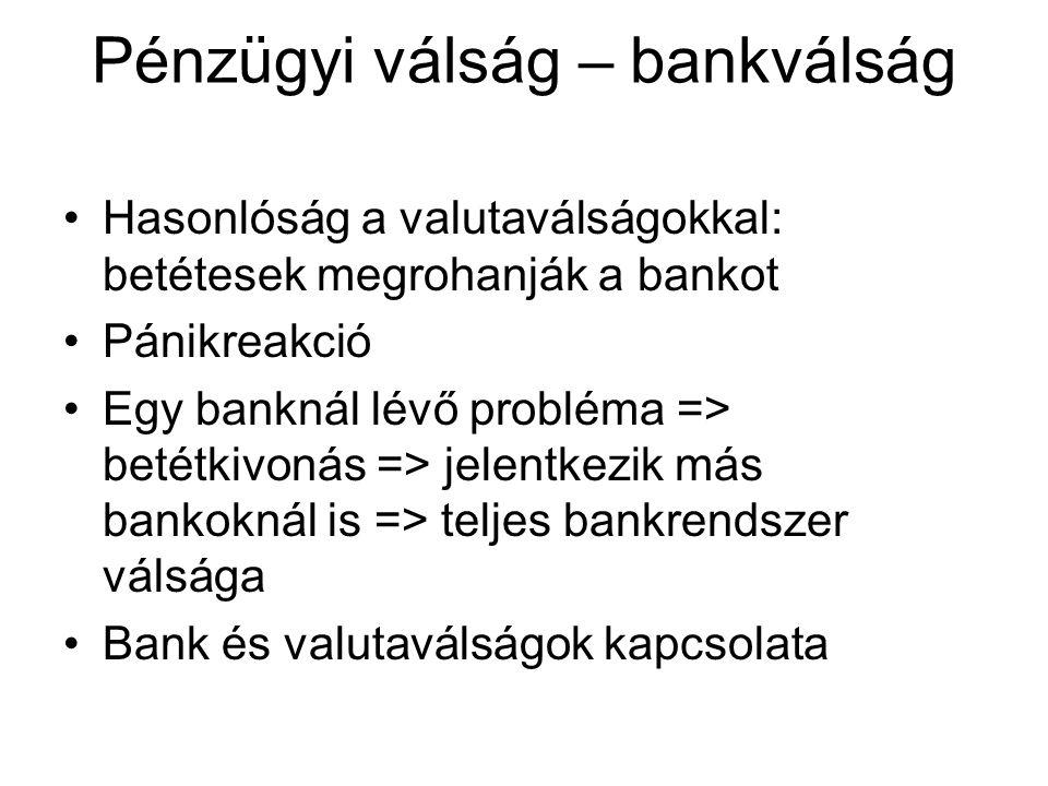 Pénzügyi válság – bankválság Hasonlóság a valutaválságokkal: betétesek megrohanják a bankot Pánikreakció Egy banknál lévő probléma => betétkivonás =>