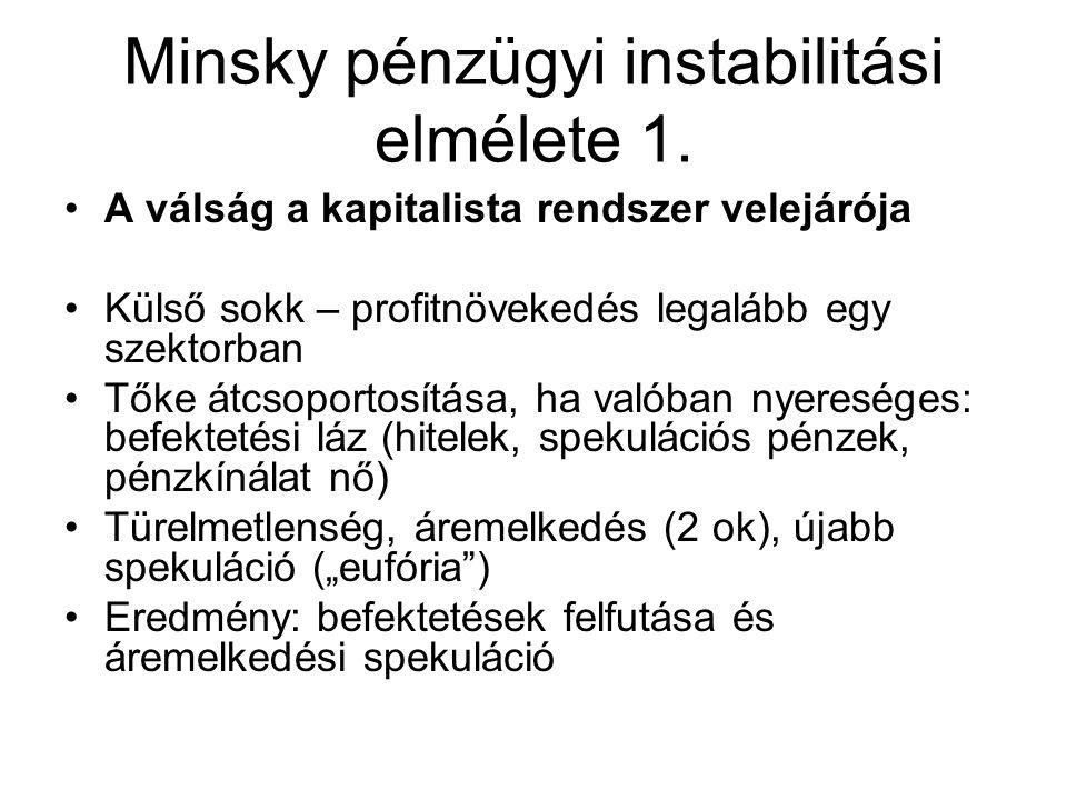 Minsky pénzügyi instabilitási elmélete 1. A válság a kapitalista rendszer velejárója Külső sokk – profitnövekedés legalább egy szektorban Tőke átcsopo