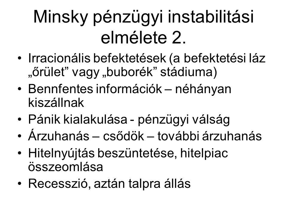 """Minsky pénzügyi instabilitási elmélete 2. Irracionális befektetések (a befektetési láz """"őrület"""" vagy """"buborék"""" stádiuma) Bennfentes információk – néhá"""