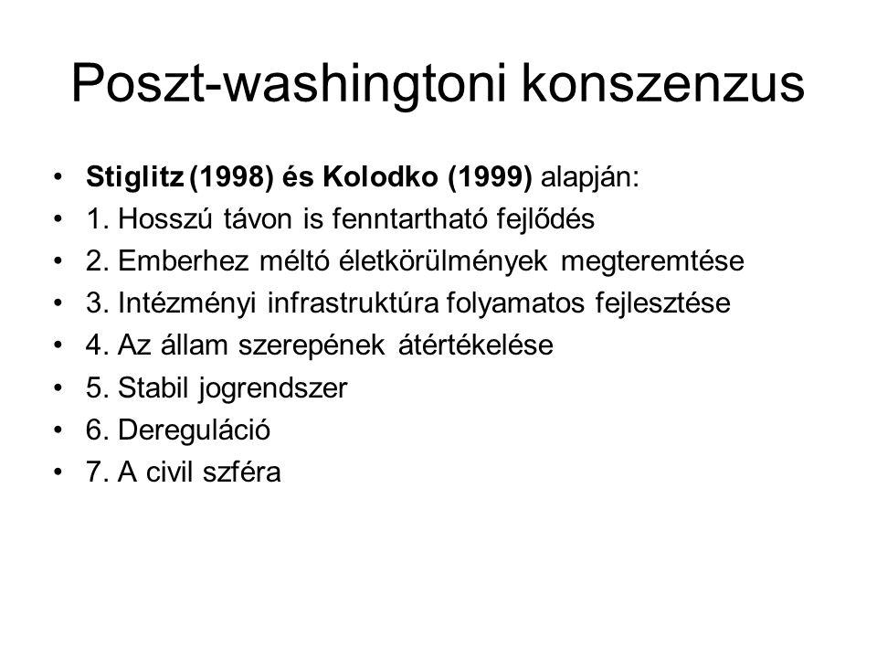 Poszt-washingtoni konszenzus Stiglitz (1998) és Kolodko (1999) alapján: 1. Hosszú távon is fenntartható fejlődés 2. Emberhez méltó életkörülmények meg