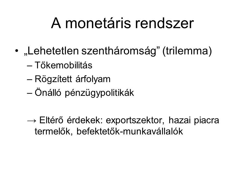 """A monetáris rendszer """"Lehetetlen szentháromság"""" (trilemma) –Tőkemobilitás –Rögzített árfolyam –Önálló pénzügypolitikák → Eltérő érdekek: exportszektor"""