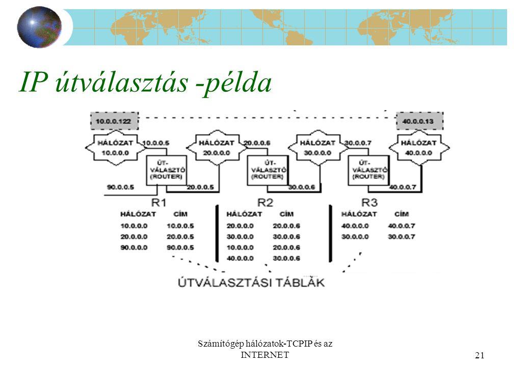 Számítógép hálózatok-TCPIP és az INTERNET21 IP útválasztás -példa