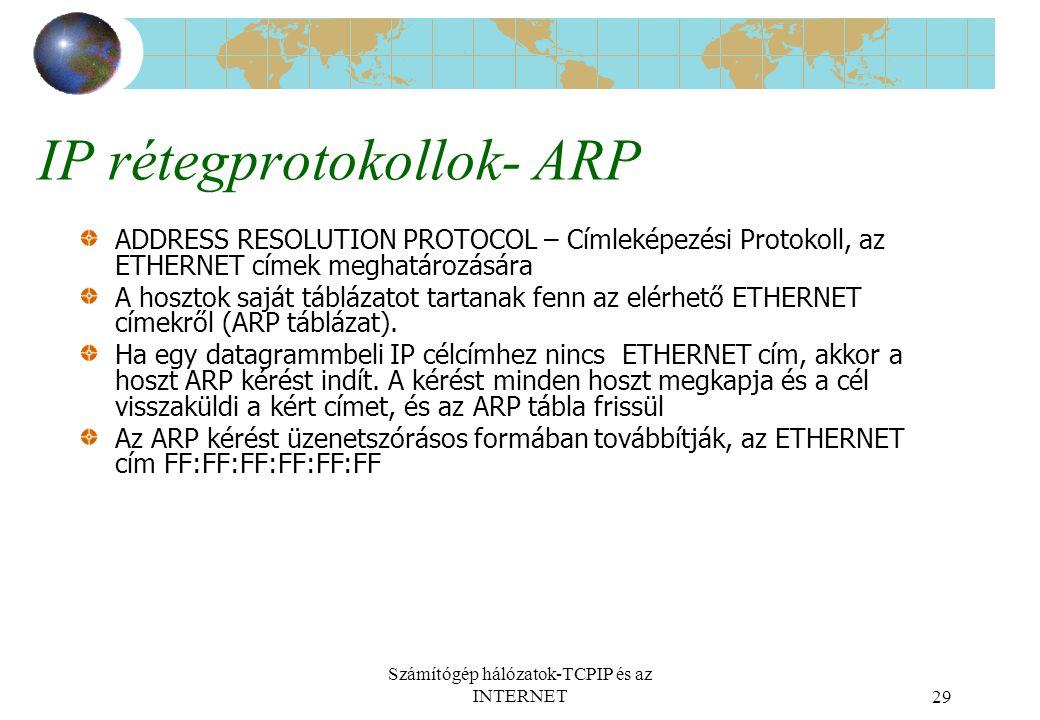 Számítógép hálózatok-TCPIP és az INTERNET29 IP rétegprotokollok- ARP ADDRESS RESOLUTION PROTOCOL – Címleképezési Protokoll, az ETHERNET címek meghatározására A hosztok saját táblázatot tartanak fenn az elérhető ETHERNET címekről (ARP táblázat).