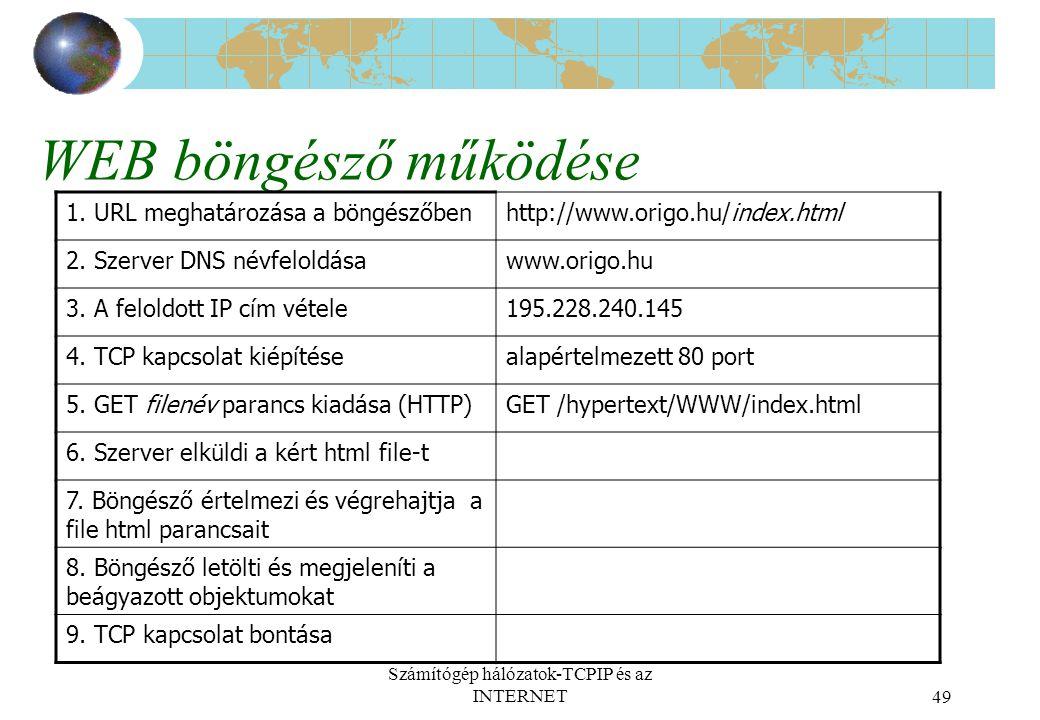 Számítógép hálózatok-TCPIP és az INTERNET49 WEB böngésző működése 1. URL meghatározása a böngészőbenhttp://www.origo.hu/index.html 2. Szerver DNS névf