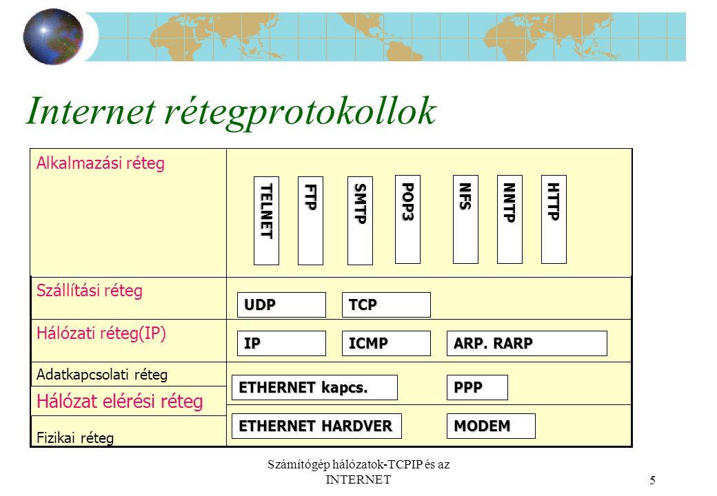 Számítógép hálózatok-TCPIP és az INTERNET5 Internet rétegprotokollok Fizikai réteg Adatkapcsolati réteg Hálózati réteg(IP) Szállítási réteg Alkalmazási réteg ETHERNET HARDVER MODEM ETHERNET kapcs.