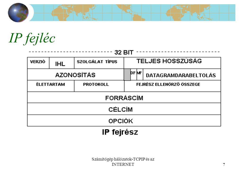 Számítógép hálózatok-TCPIP és az INTERNET7 IP fejléc