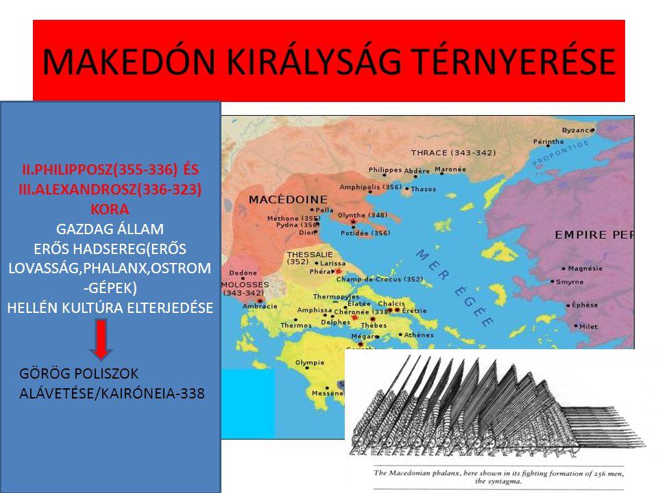 MAKEDÓN KIRÁLYSÁG TÉRNYERÉSE II.PHILIPPOSZ(355-336) ÉS III.ALEXANDROSZ(336-323) KORA GAZDAG ÁLLAM ERŐS HADSEREG(ERŐS LOVASSÁG,PHALANX,OSTROM -GÉPEK) H