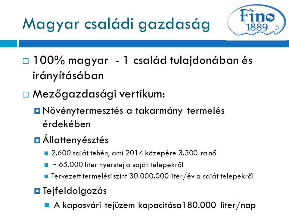 Magyar családi gazdaság  A vertikum 250 családnak ad munkát a régióban, mint munkáltató  Az integrációban dolgozó szolgáltatókkal együtt 400 család  Tejtermékek Fino márkanév alatt:  Folyadék tejek (ESL technológia)  Sajtok (trappista, zsírszegény, borban érlelt, rúzzsal érlelt)  Savanyított termékek (tejföl, kefir)  Ömlesztett termékek