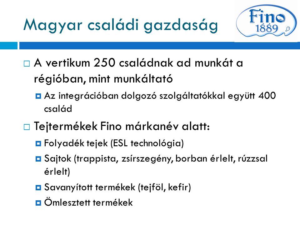 Magyar családi gazdaság  A vertikum 250 családnak ad munkát a régióban, mint munkáltató  Az integrációban dolgozó szolgáltatókkal együtt 400 család