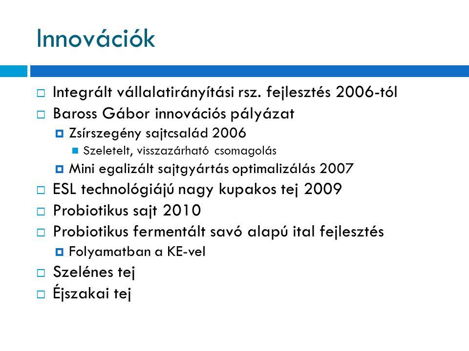 Innovációk  Integrált vállalatirányítási rsz. fejlesztés 2006-tól  Baross Gábor innovációs pályázat  Zsírszegény sajtcsalád 2006 Szeletelt, visszaz