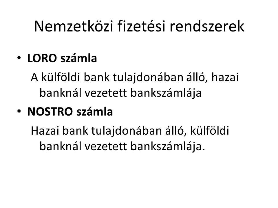Nemzetközi fizetési rendszerek LORO számla A külföldi bank tulajdonában álló, hazai banknál vezetett bankszámlája NOSTRO számla Hazai bank tulajdonába