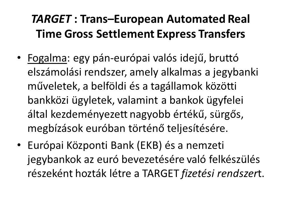 TARGET : Trans–European Automated Real Time Gross Settlement Express Transfers Fogalma: egy pán-európai valós idejű, bruttó elszámolási rendszer, amel
